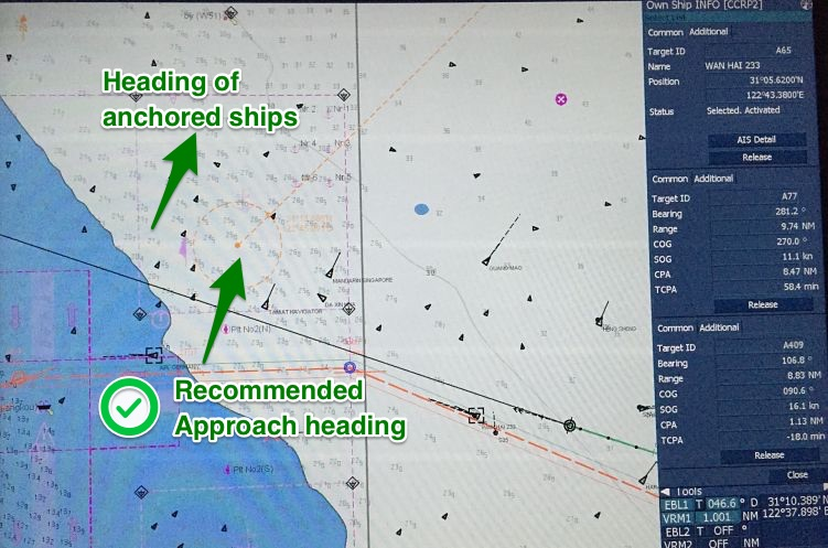Approach heading to the anchorage position