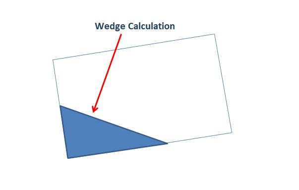 Wedge Calculation
