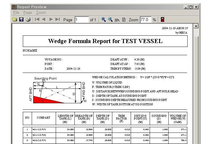 Wedge calculation report
