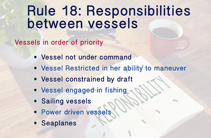 Rule 18 COLREG responsiblities between vessels