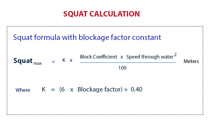 Squat with blockage factor
