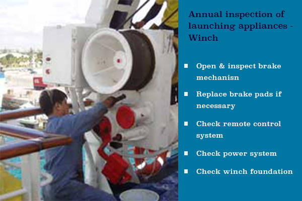 Annual winch inspection