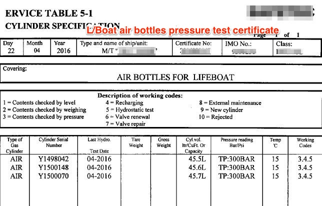 Lifeboat air bottles pressure test