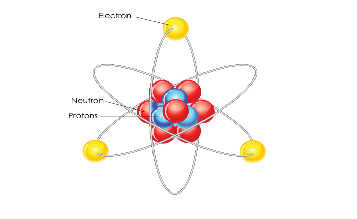 atom-structure-static-electricity