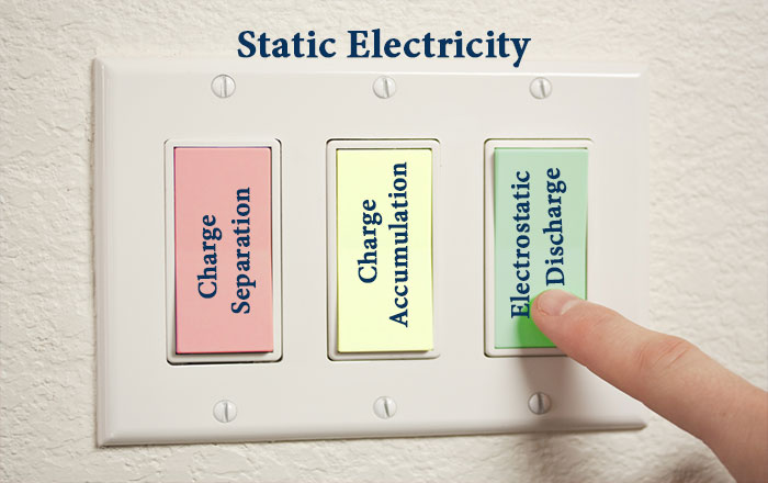 static-electricity-three-stages