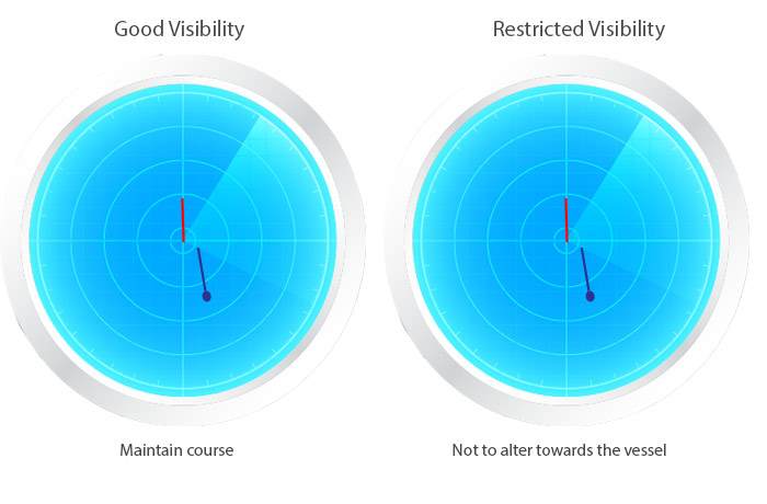 overtaking-situation-colregs-in-different-visibility