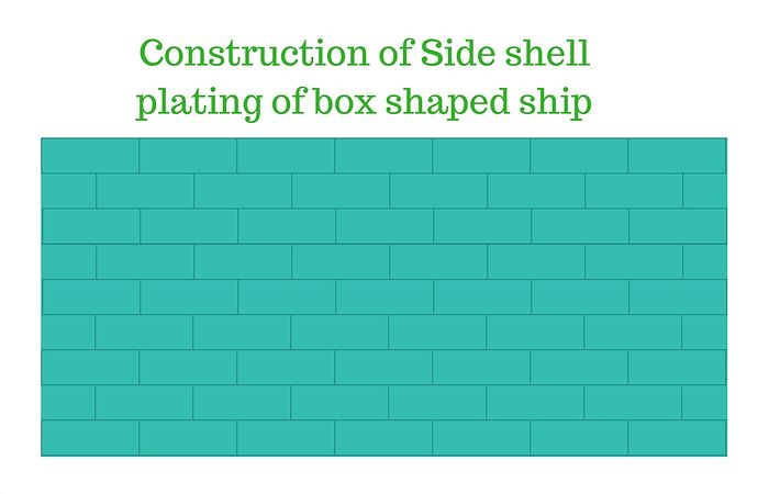 shell-plating-of-box-shaped-vessel