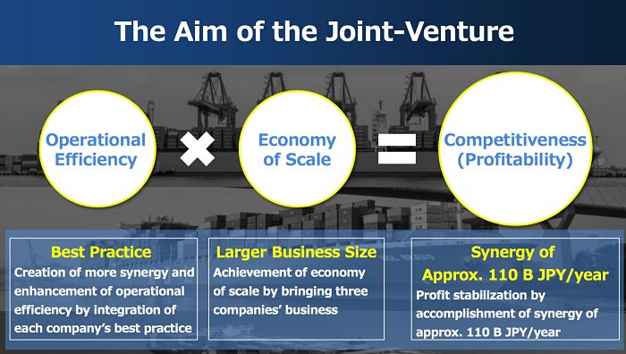 aim-of-joint-venture-of-nyk-mol-k-line
