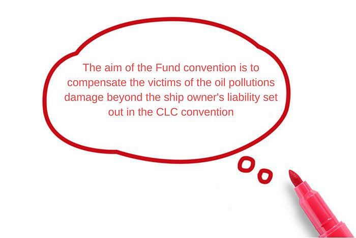 aims-of-fund-convention