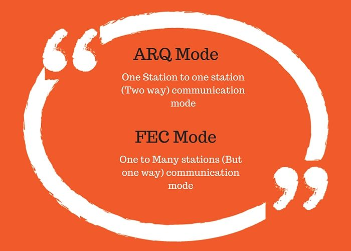 Difference between ARQ and FEC Mode NBDP