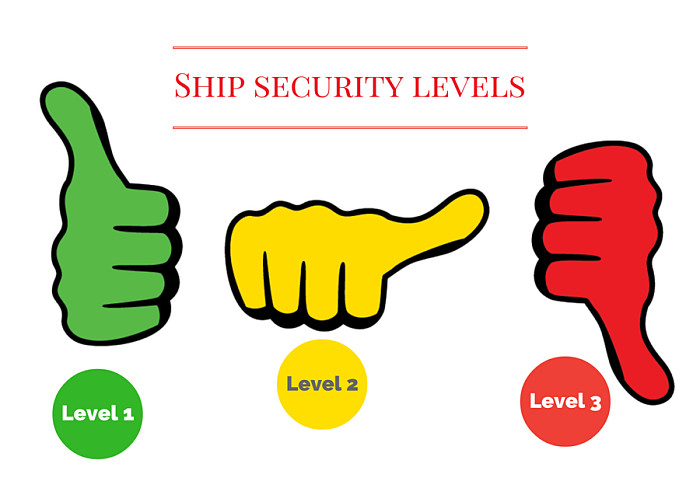 ship-security-levels