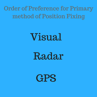 Preference for Primary method of Position Fixing